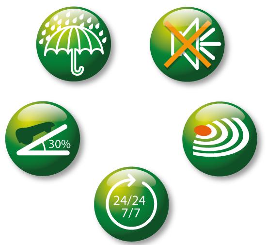 ikony vlastností