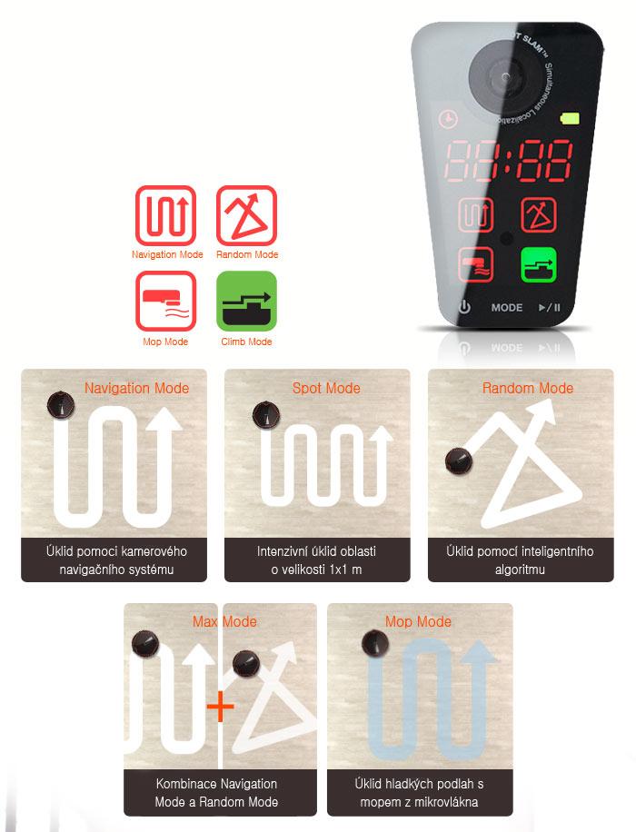 Spojením kamerového systému a inteligentního algoritmu úklidu vznikl nový režim MAX - robotický vysavač Arte