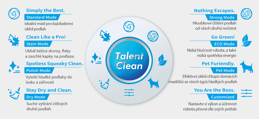 Hobot Legee 7 Talent clean
