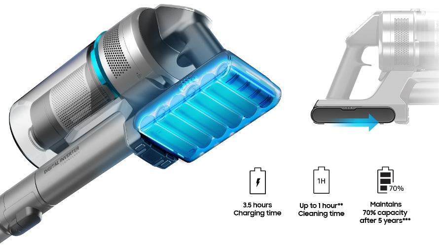 Samsung Jet 90 complete baterie