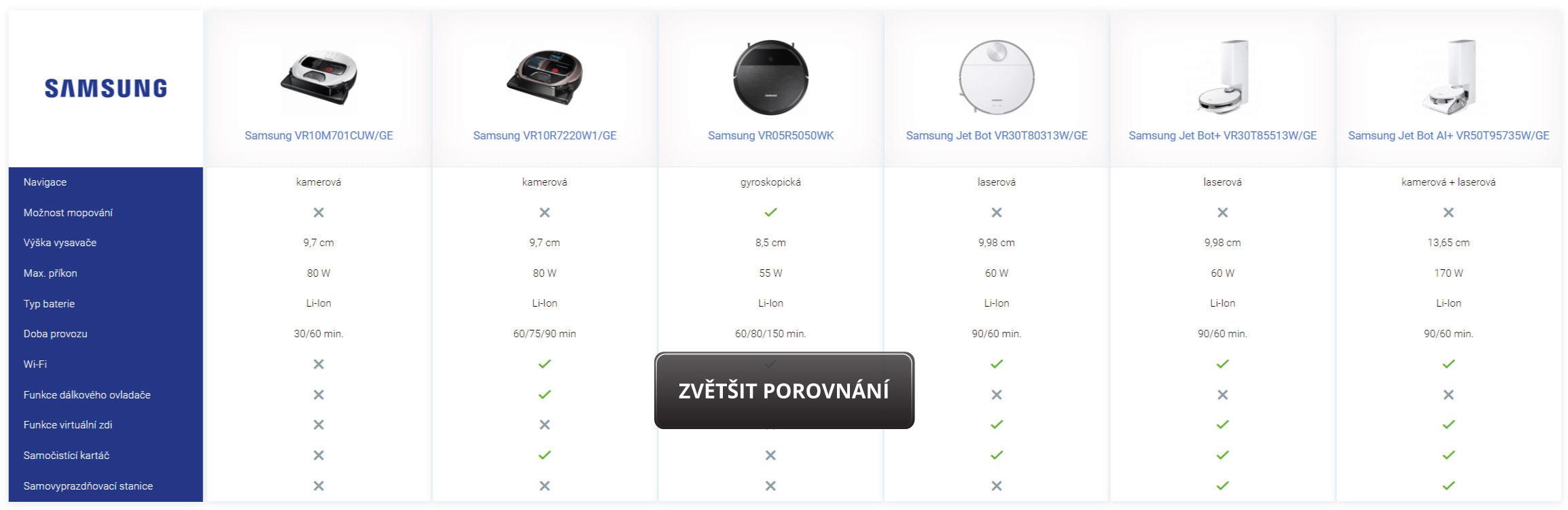 srovnání modelů robotických vysavačů Samsung