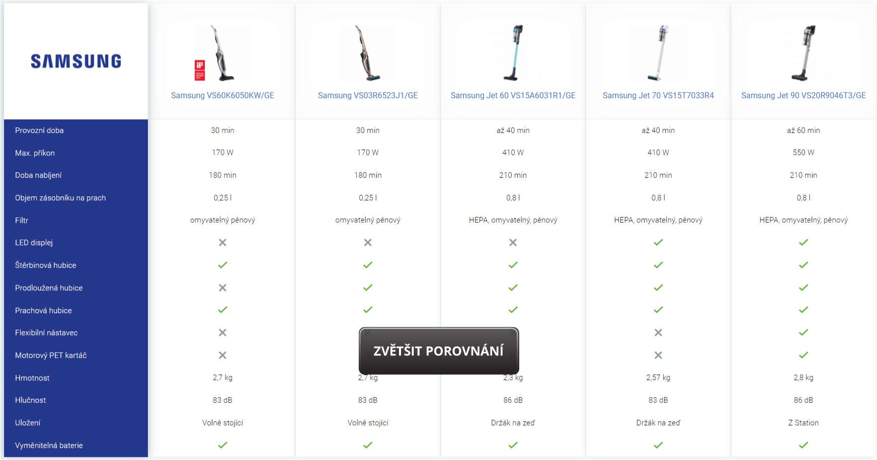 srovnání tyčových vysavačů Samsung