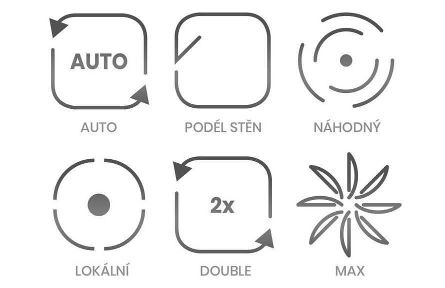 symbo xbot 5 PRO režimy úklidu