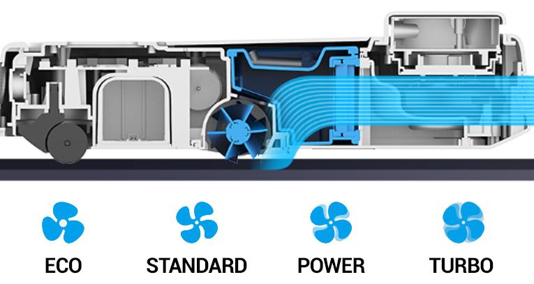 Tesla RoboStar iQ600 sací výkon