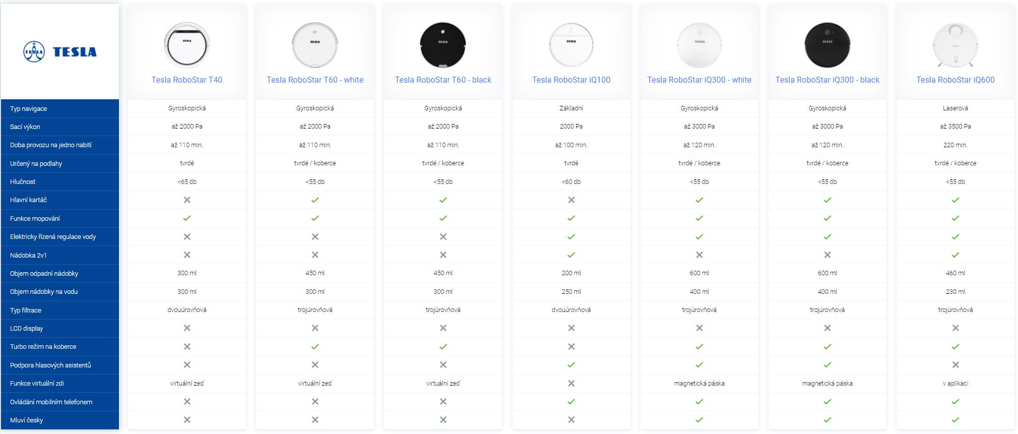 srovnání modelů Tesla RoboStar